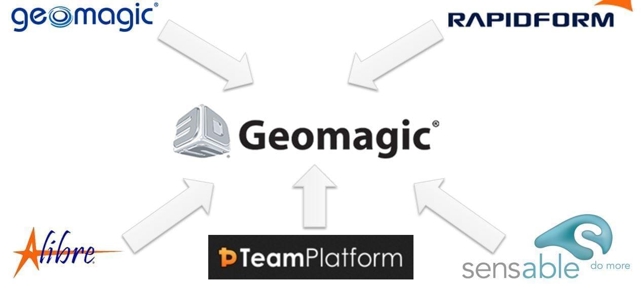 Phần mềm xử lý đám mây điểm Geomagic