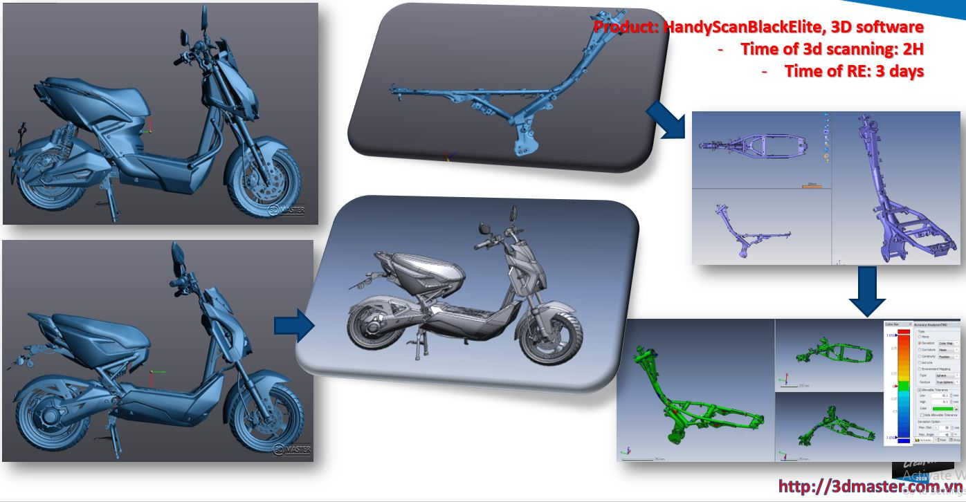 3d scan of electric motorcycle