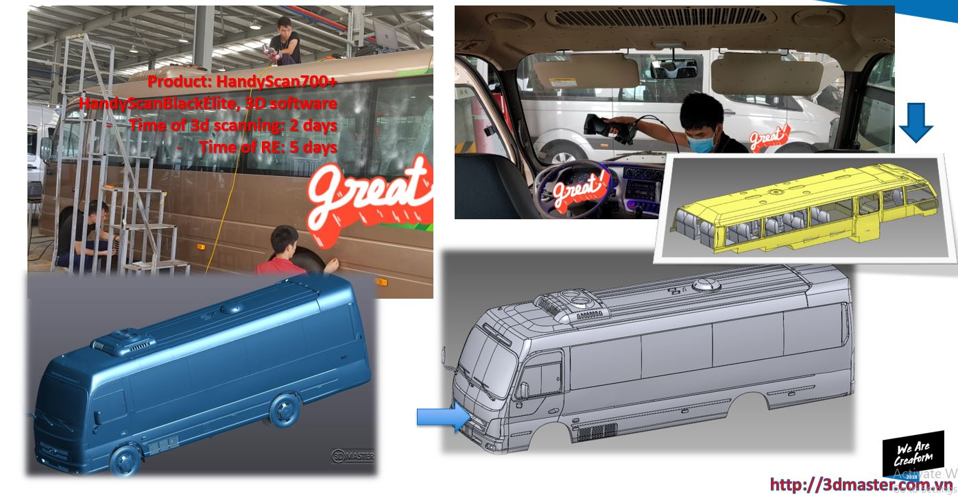 scan3d for 29-seat passenger car